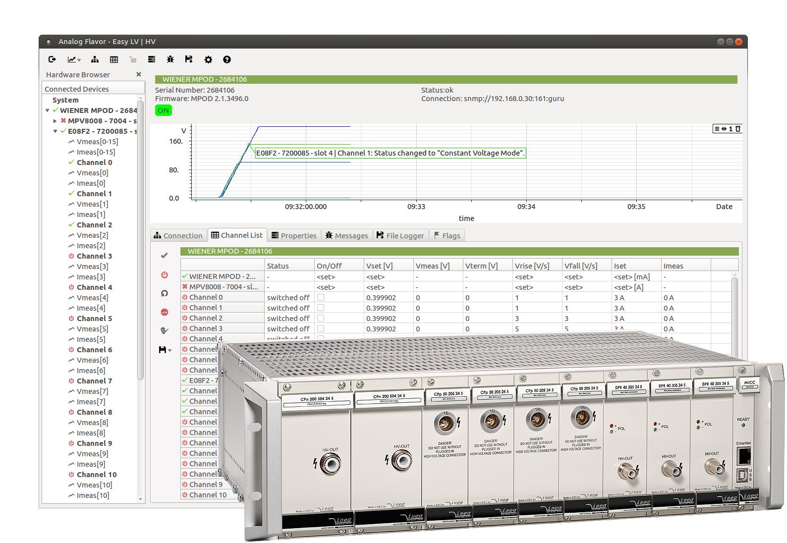 Controleur haute tension MICC pour chassis haute tension ECH ISEG et le software Easy LV HV