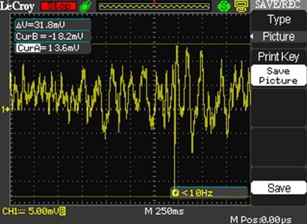 Pourquoi la résonance assure un niveau de bruit très faible